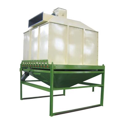 SKLB Series Pendulum Cooler